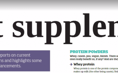 Gym Owner Monthly Magazine Article – What Supplement?